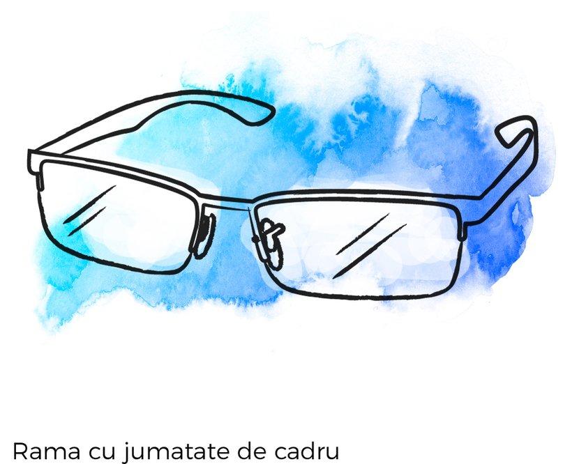 rama ochelari cu jumatate de cadru