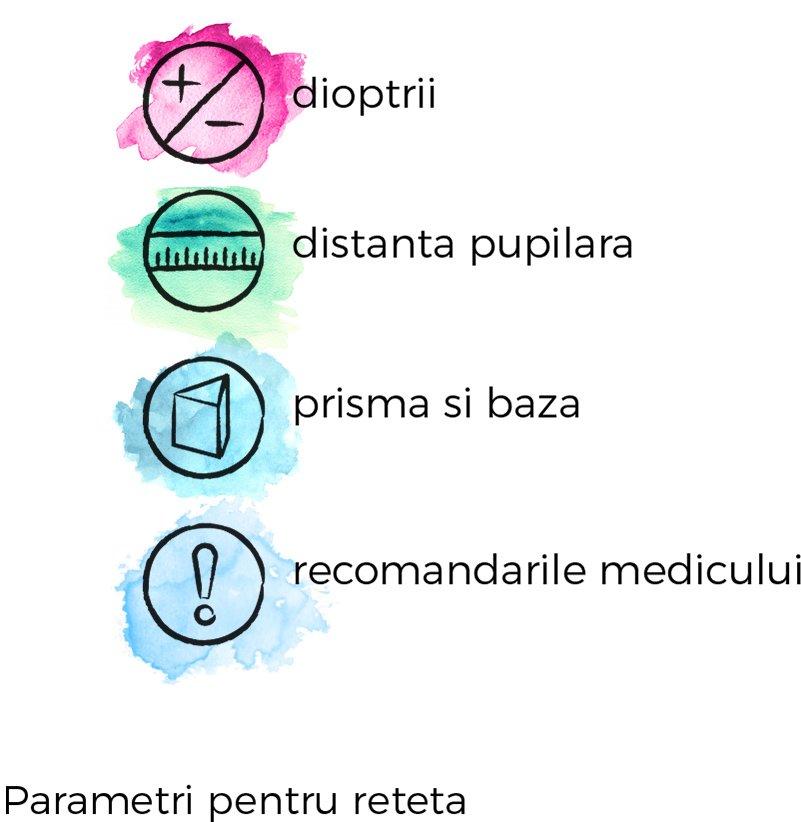 parametri reteta oftalmologica