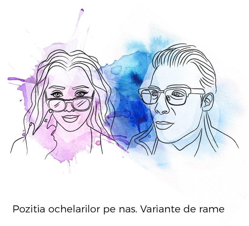 pozitie rama ochelari pe nas
