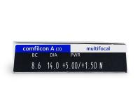 Biofinity Multifocal (3lentile) - Parametrii lentilei