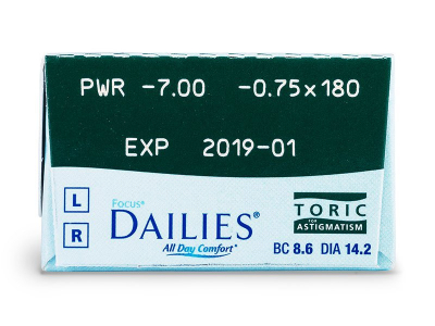Focus Dailies Toric (30lentile) - Parametrii lentilei